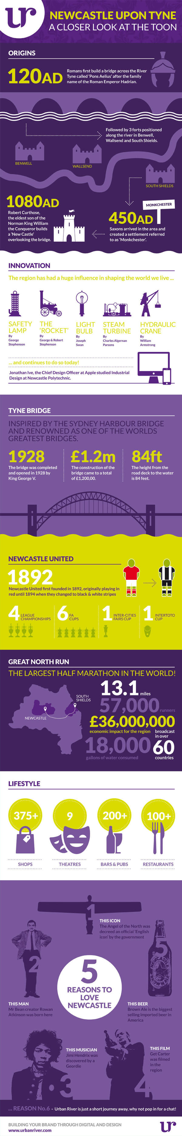Newcastle Upon Tyne - A Closer Look at the Toon