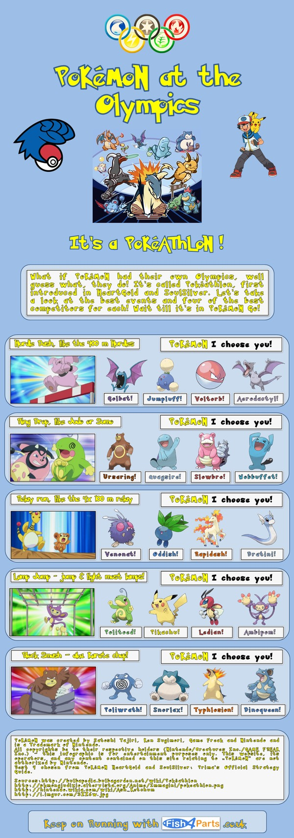 Pokemon Olympics Infographic
