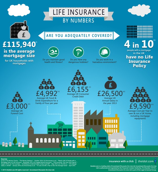 UK Life Insurance by Numbers