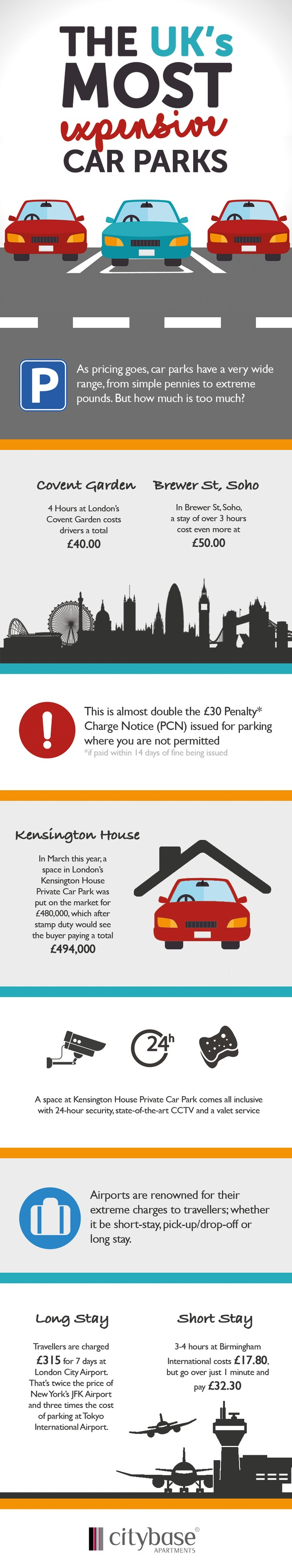 The UK's Most Expensive Car Parks