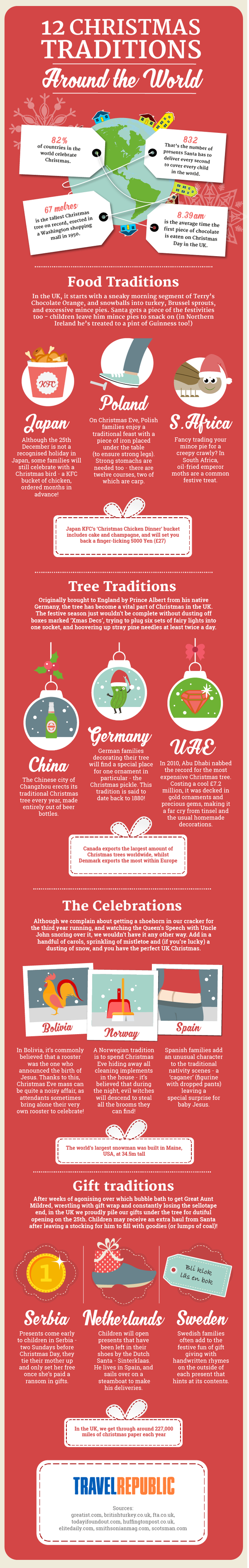 12 Christmas Traditions From Around The World