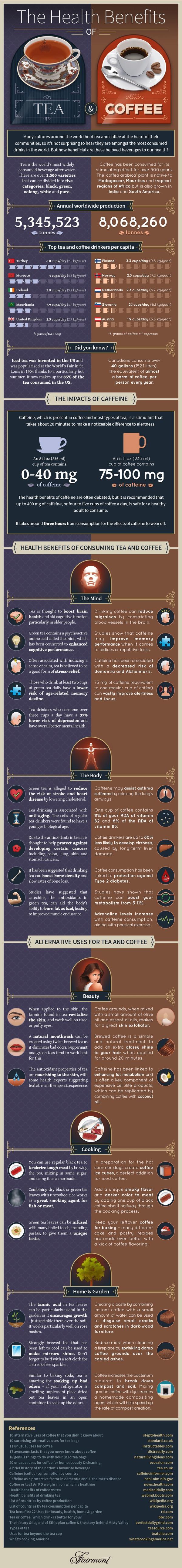 The Health Benefits of Tea and Coffee
