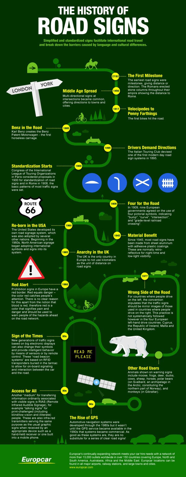 The History of Road Signs