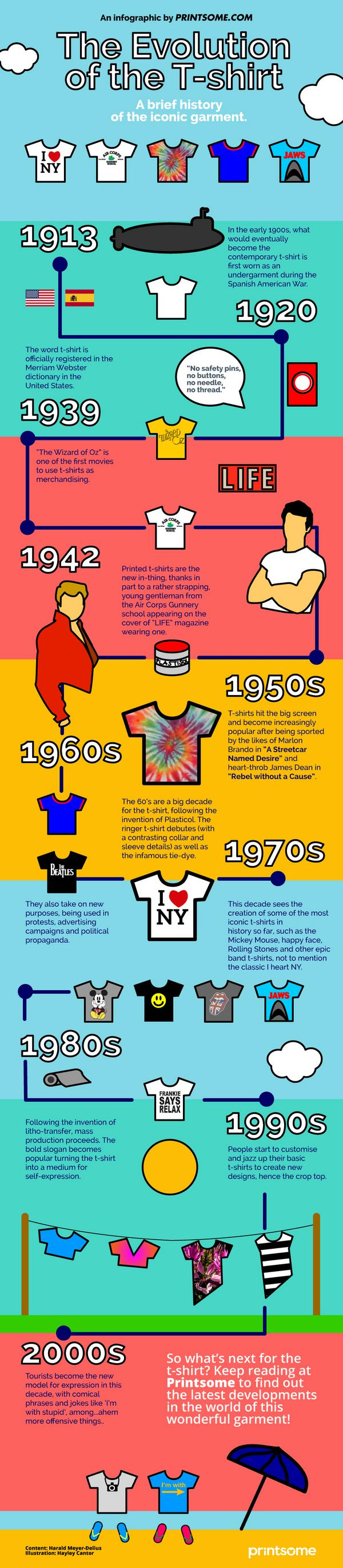 The Evolution of the T-Shirt