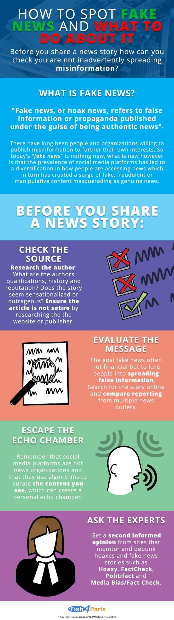 How to Spot Fake News and What to do About It