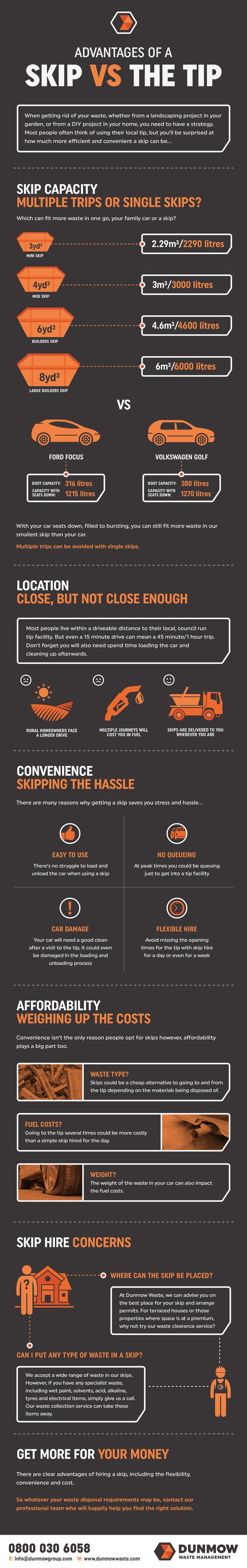 Advantages of a Skip vs the Tip