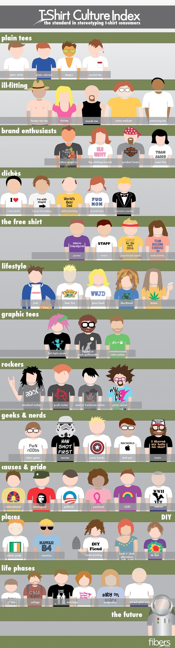 T-Shirt Culture Index