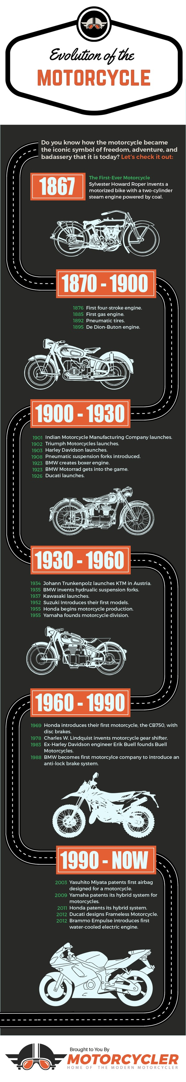 The Evolution of the Motorbike