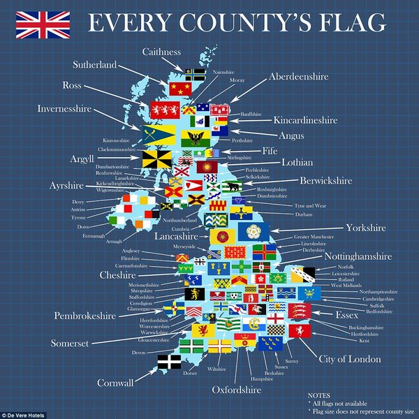 County Flags of the UK