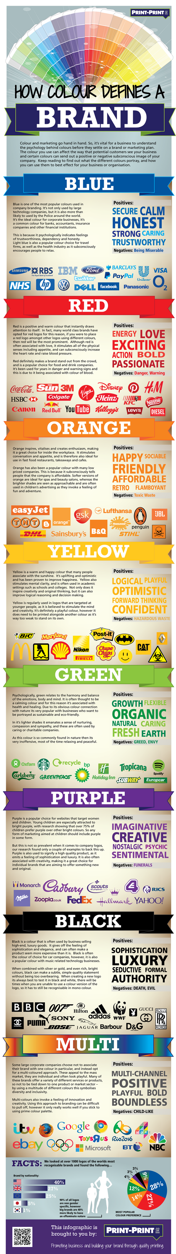 How Colour Defines A Brand