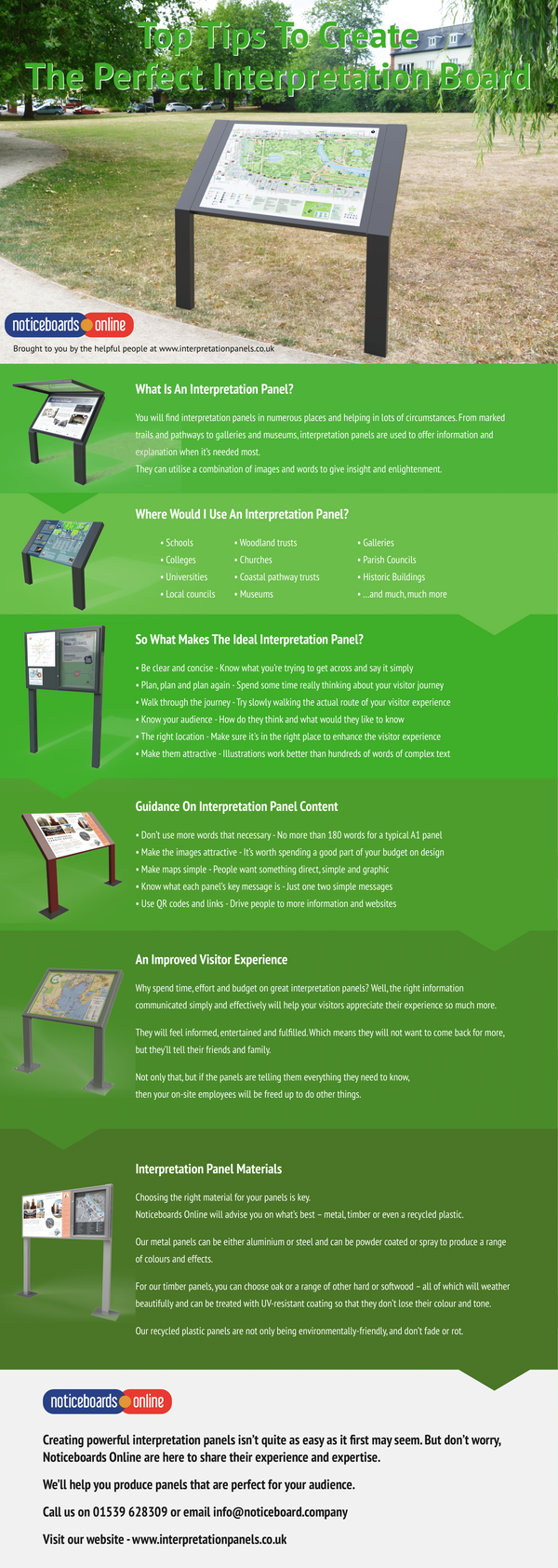 Interpretation Boards Infographic