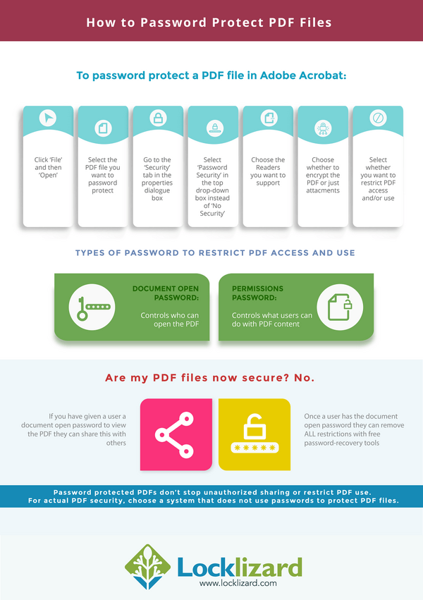 How to Password Protect PDF Files